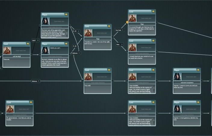 escribir ficcion interactiva